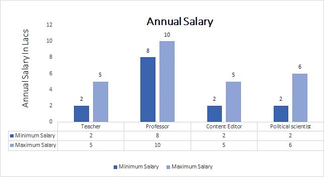 BA (Malayalam) Course Admission, Eligibility, Fees 2019-2020
